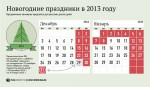 Как будем отдыхать на Новый год?
