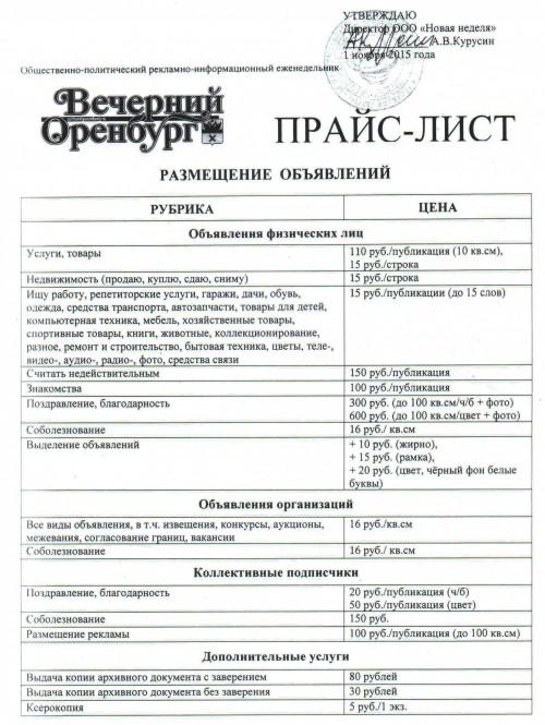 Акт списания материалов на ремонт кровли